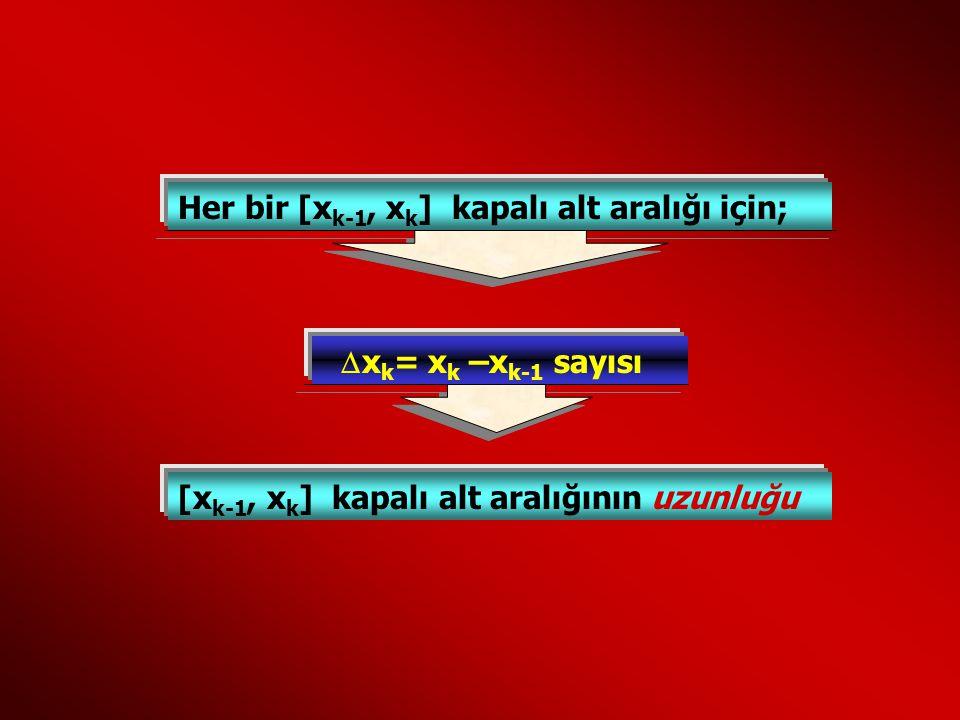 Her bir [xk-1, xk] kapalı alt aralığı için;